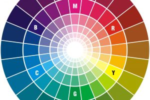 Pantone color control in the printing